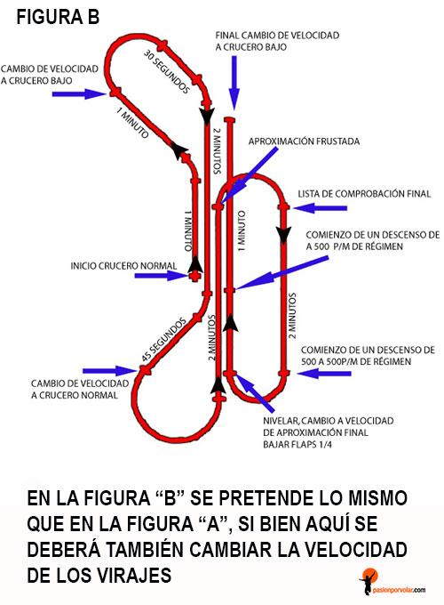 MANIOBRAS AEREAS