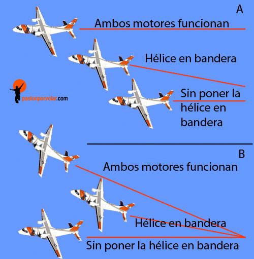 HÉLICES DE PASO AUTOMÁTICO