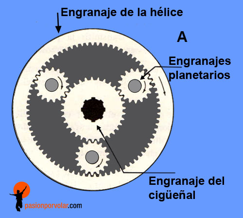 helices-reductores-1