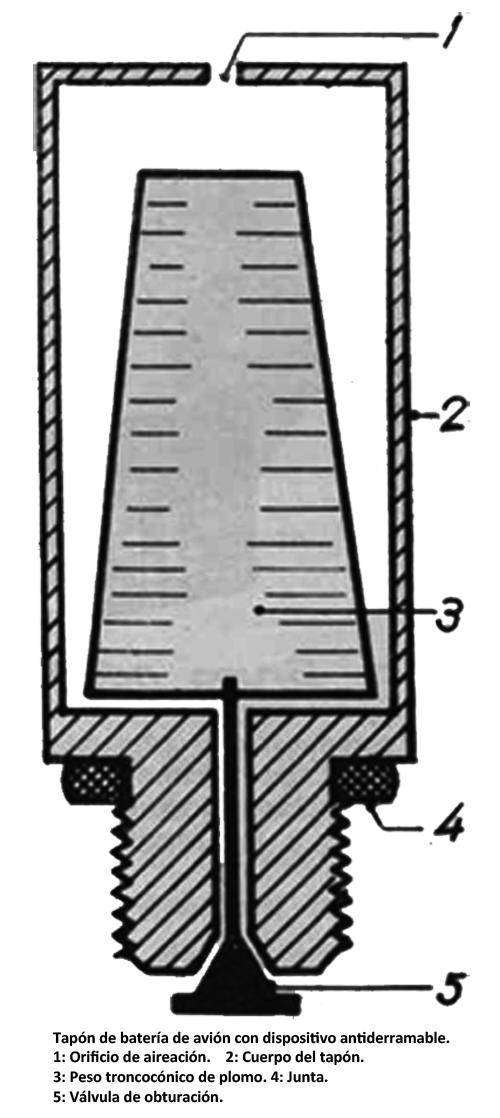 baterias-aviacion-4
