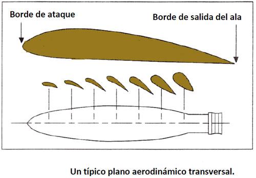 angulo-ataque-1