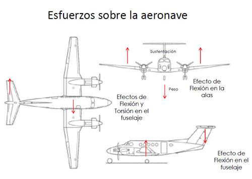 estructura-avion-12