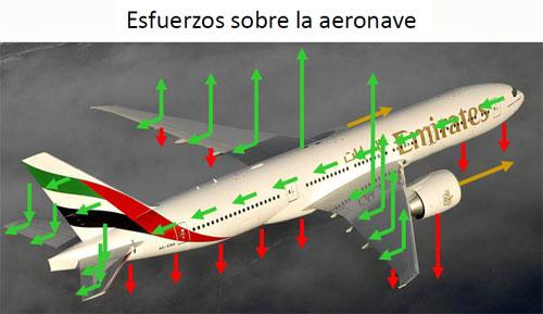 estructura-avion-13