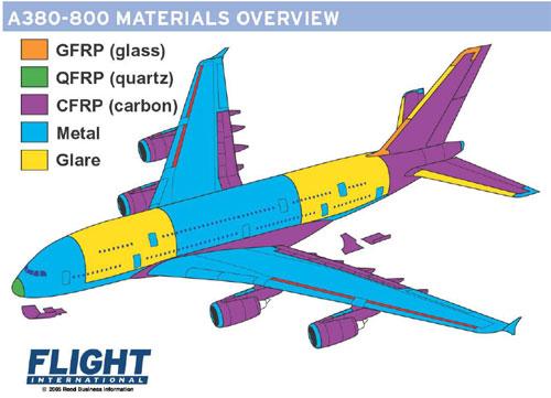 estructura-avion-8