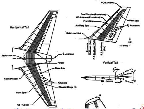 arquitectura-de-la-cola-de-un-avion-1