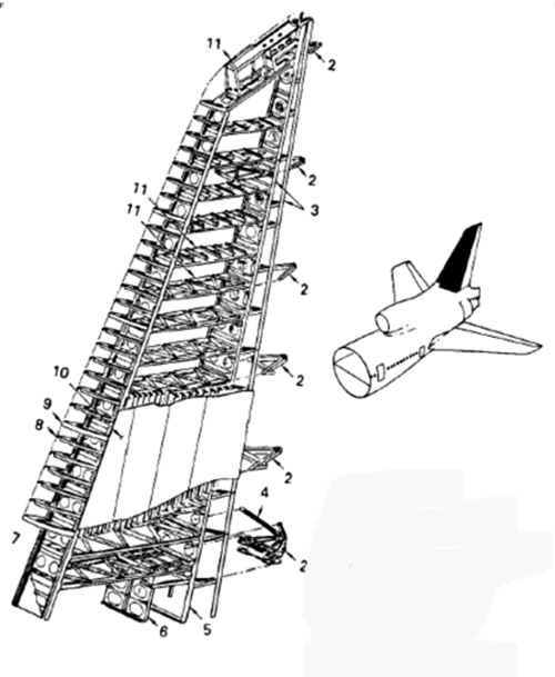 estabilizador-del-avion-3