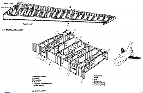 estabilizador-horizontal-1