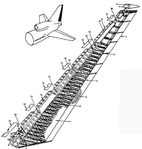 estabilizador-vertical-del-avion-4