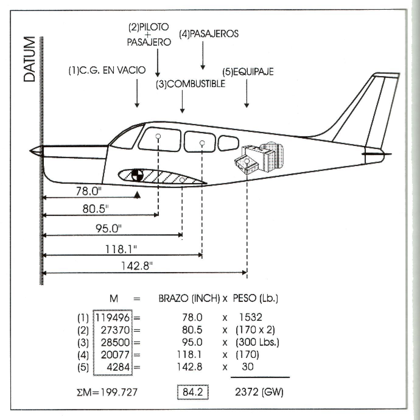 Carga de combustible en aviones en vuelo