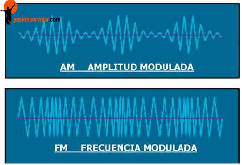 frecuencias-fm-am