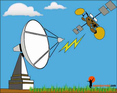 propagacion-ondas-radio-3